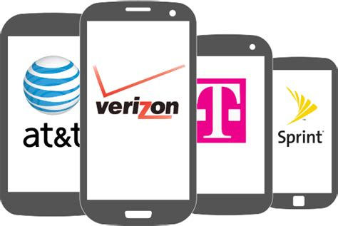 Top 10 Best Mobile SIM Providers in USA