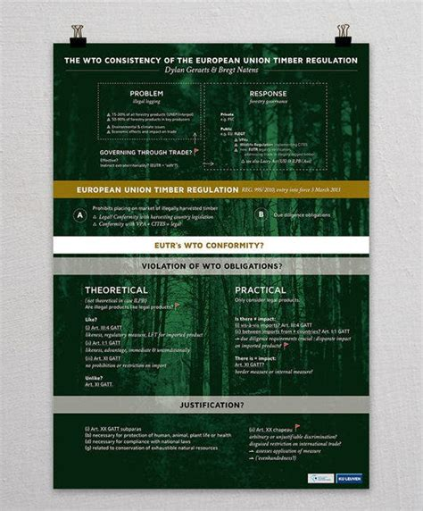 18+ Academic Poster Templates - Free Word, PDF, PSD, EPS
